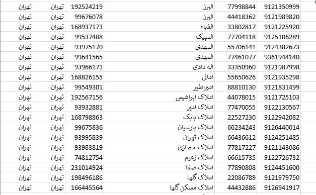 بانک شماره همراه املاک تهران