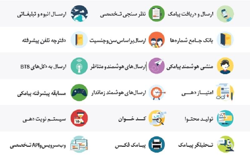 پنل پیامکی ارسال نظرسنجی مسابقه پیامک تبریکات