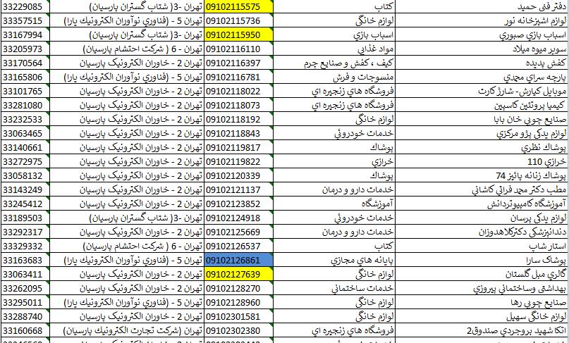 بانک شماره موبایل مشاغل تهران